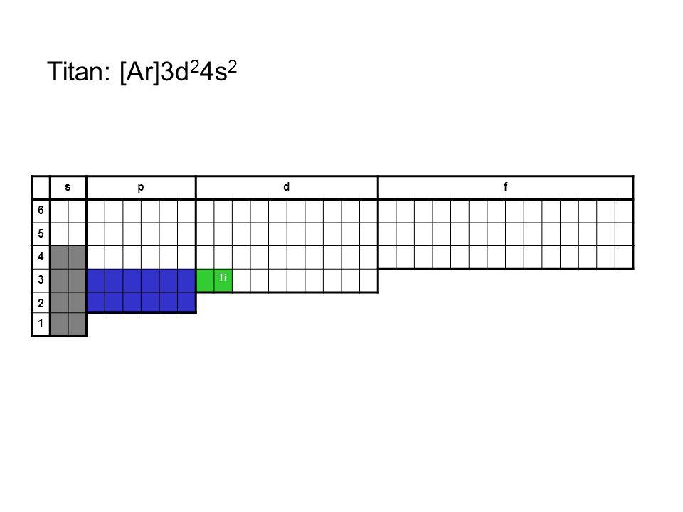 Titan: [Ar]3d24s2 s p d f 6 5 4 3 Ti 2 1
